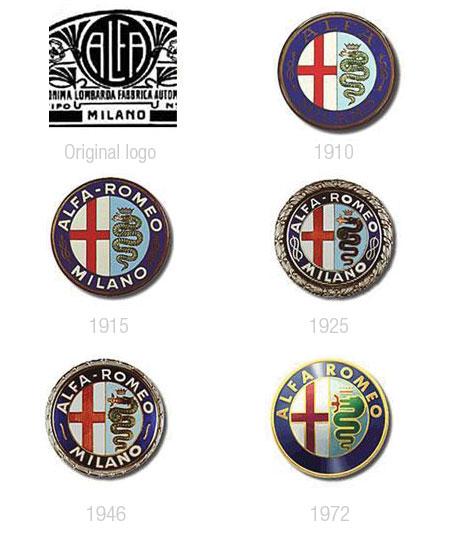 Découvrez l'évolution du logo alfa roméo