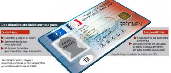 Nouveau permis de conduire européen