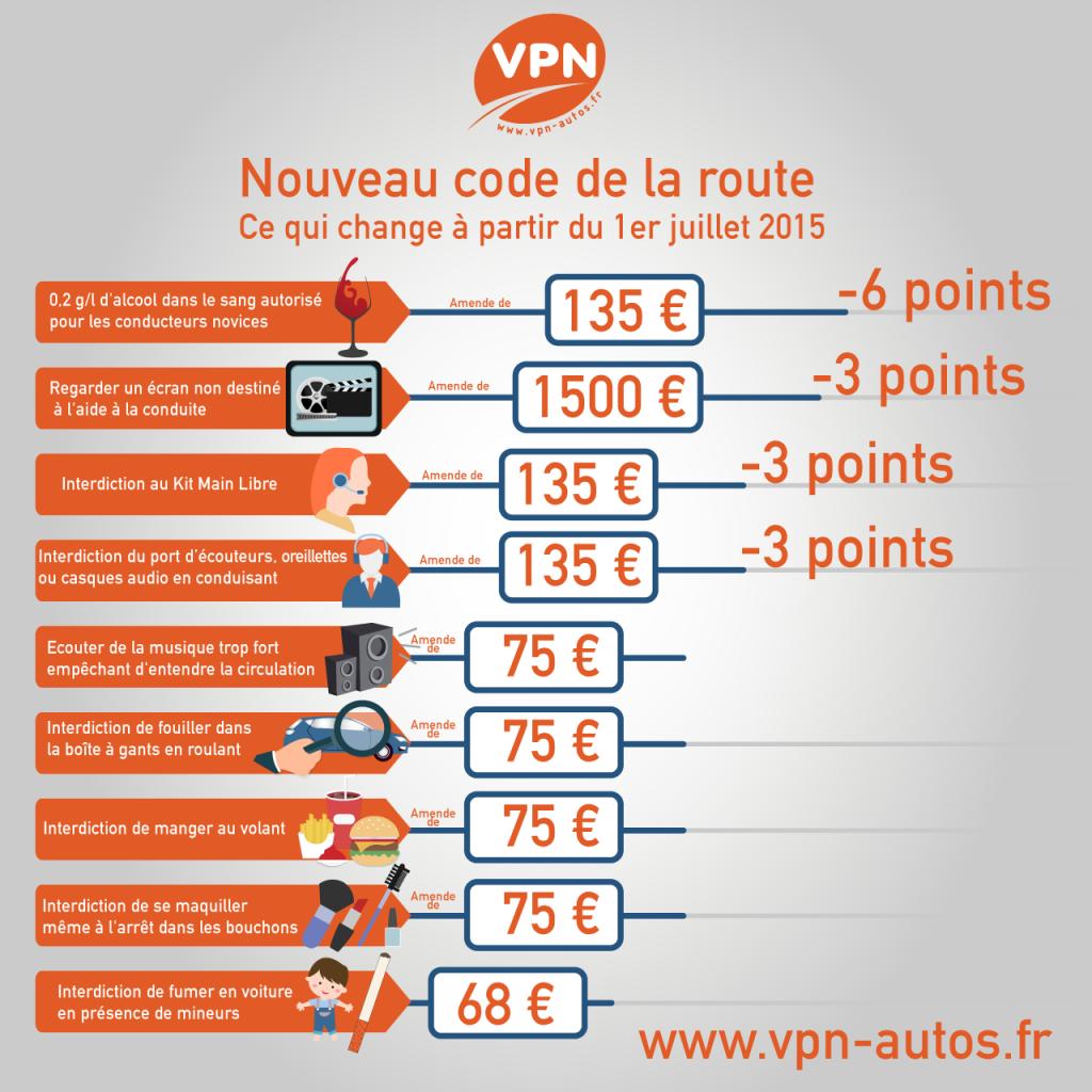 Infographie sécurité routière : nouvelles mesures juillet 2015