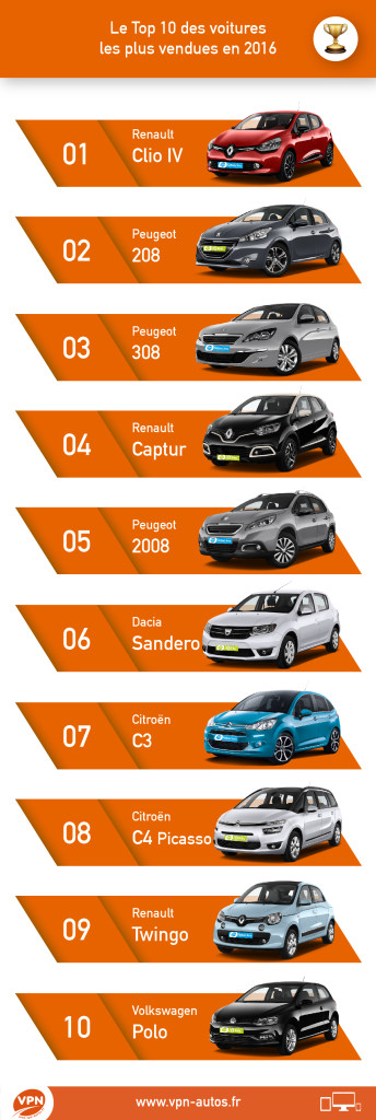 top_10_vente_automobile_2016