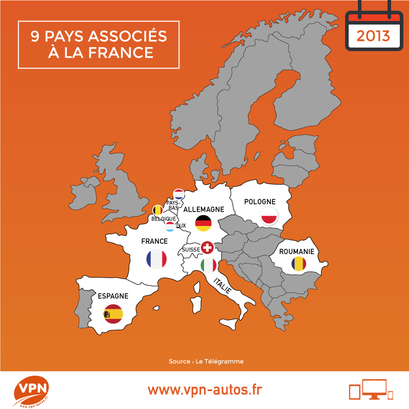 radar-pays-europe